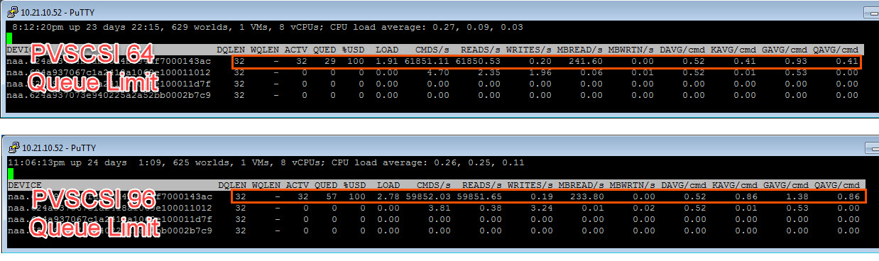 Understanding VMware ESXi Queuing and the FlashArray | Pure