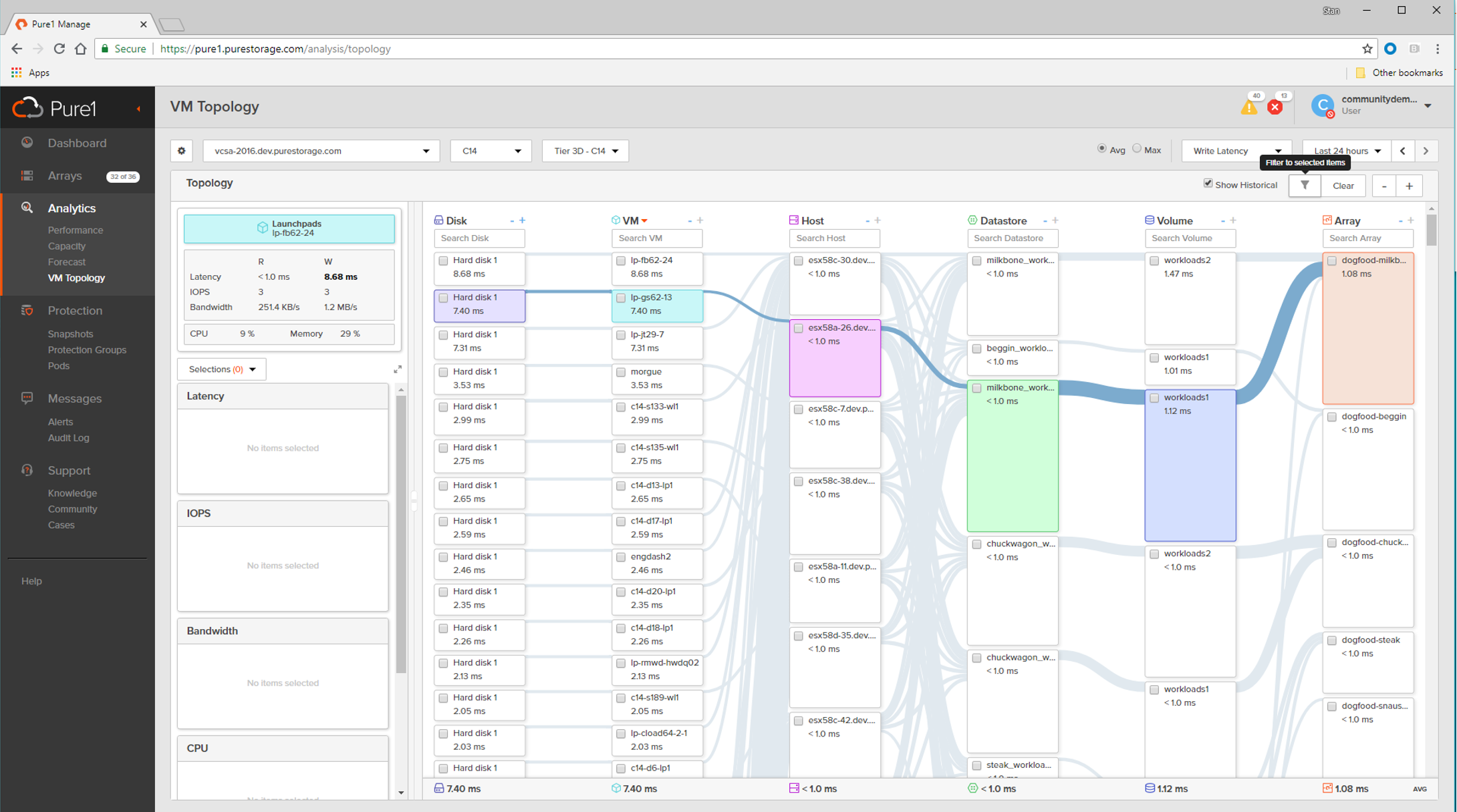 Configuring Pure1 VM Analytics   Cody Hosterman